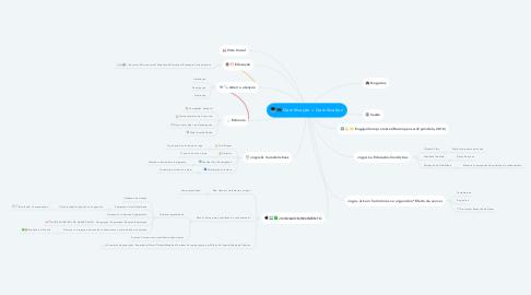 Mind Map: Gamificação = Gamification