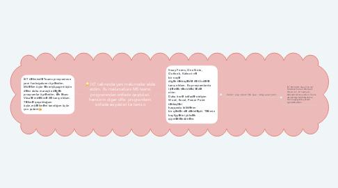 Mind Map: İKT təlimində yeni məlumatlar əldə etdim. Bu məlumatlara MS teams programından istifade qaydalari. həmcinin digər offis  programların istifadə əaydalari ilə tanis o