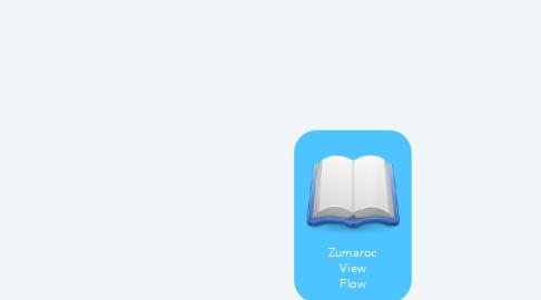 Mind Map: Zumaroc View Flow