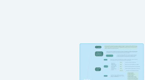 Mind Map: Manual de contabilidad gubernamental