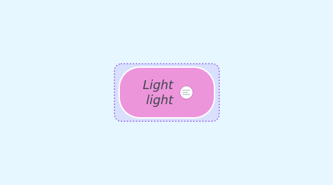 Mind Map: Light  light