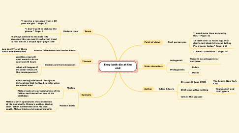 Mind Map: They both die at the end