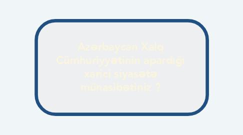 Mind Map: Azərbaycan Xalq Cümhuriyyətinin apardığı xarici siyasətə münasibətiniz ?