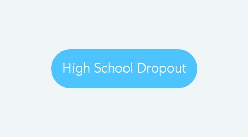 Mind Map: High School Dropout