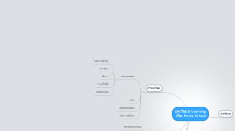 Mind Map: บทเรียน E-Learning  เรื่อง Home School