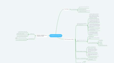 Mind Map: СториТеллинг в блоге