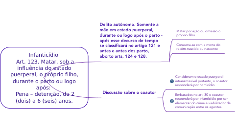 Mind Map: Infanticídio   Art. 123. Matar, sob a influência do estado puerperal, o próprio filho, durante o parto ou logo após:   Pena – detenção, de 2 (dois) a 6 (seis) anos.