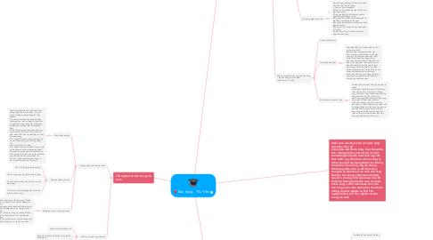 Mind Map: Bán hàng - Thu Tiền