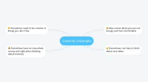 Mind Map: Creativity Challanges