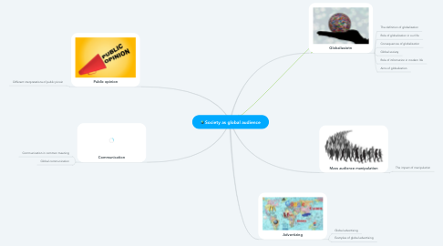 Mind Map: Society as global audience