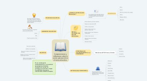 Mind Map: Comprensiones y reflexiones sobre la acción psicosocial en el texto educativo.