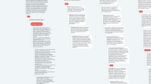 Mind Map: ESCUELAS DE PENSAMIENTOS