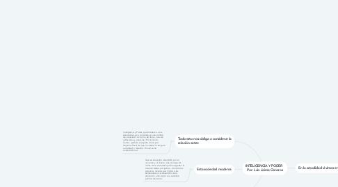 Mind Map: INTELIGENCIA Y PODER   Por: Luis Jaime Cisneros