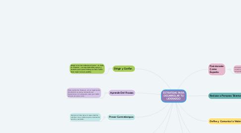 Mind Map: ESTRATEIAS PARA DESARROLAR TU LIDERAZGO
