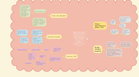 Mind Map: ОБЩЕЕ НЕДОРАЗВИТИЕ РЕЧИ различные сложные речевые расстройства, при которых у детей  нарушено формирование всех компонентов речевой системы, относящихся к ее звуковой и  смысловой стороне, при нормальном слухе и интеллекте.