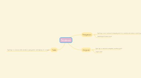 Mind Map: Posuđenice