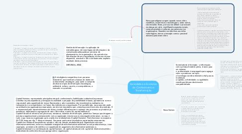 Mind Map: Sociedade e a Economia do Conhecimento e Transformação