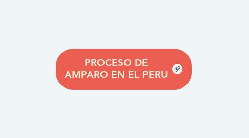 Mind Map: PROCESO DE AMPARO EN EL PERU
