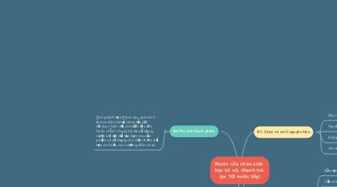 Mind Map: Nước rữa chén sinh  học từ vỏ, thanh trà  (sx 10l nước tẩy)