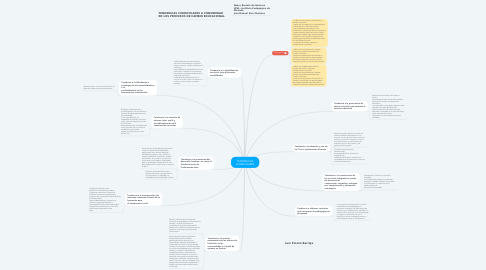 Mind Map: TENDENCIAS CURRICULARES