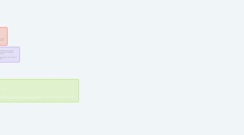 Mind Map: Psicopatología de la Niñez y Adolescencia