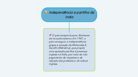 Mind Map: Independência e partilha da índia
