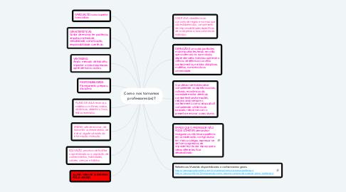 Mind Map: Como nos tornamos professores(as)?
