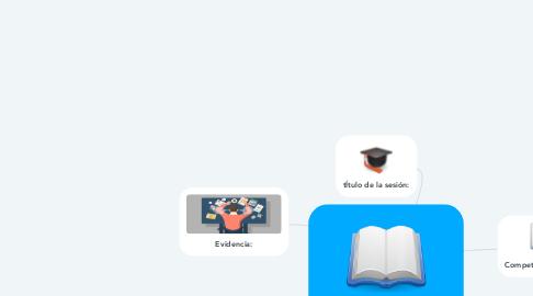 Mind Map: Experiencia de Aprendizaje 8