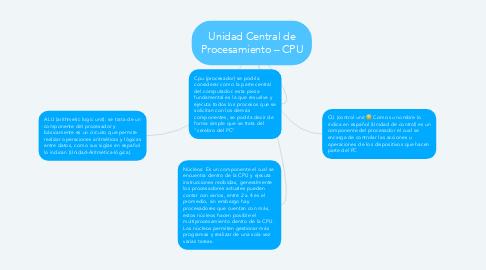 Mind Map: Unidad Central de Procesamiento – CPU