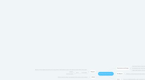 Mind Map: Aplicaciones educativas
