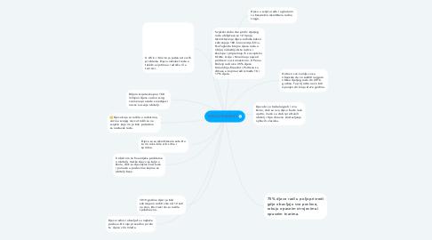Mind Map: DJECA RADNICI