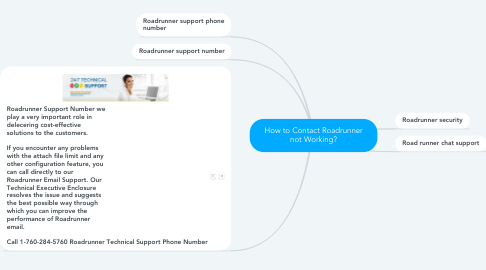 Mind Map: How to Contact Roadrunner not Working?