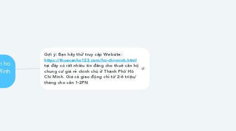 Mind Map: Tim noi cho thue can ho chung cu o Ho Chi Minh gia re o dau?