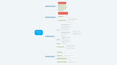 Mind Map: Prescription du PLUi 51 en avril 2021