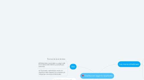 Mind Map: Clasificación según la taxonomía