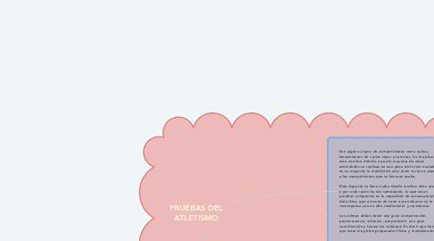Mind Map: PRUEBAS DEL ATLETISMO