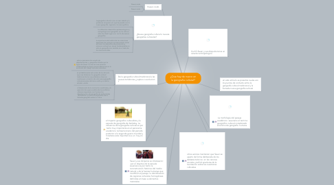 Mind Map: ¿Que hay de nuevo en la geografía cultutal?
