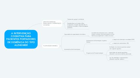 Mind Map: A INTERVENÇÃO COGNITIVA PARA PACIENTES PORTADORES DE DEMÊNCIA DO TIPO ALZHEIMER