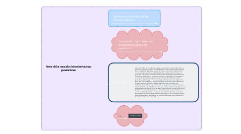 Mind Map: Retos de los mercados laborales y nuevas generaciones.