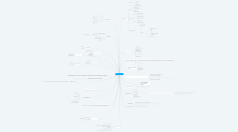 Mind Map: DEFICIÊNCIA FÍSICA