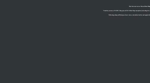 Mind Map: The Myths of Happiness Sonja Lyubomirsky