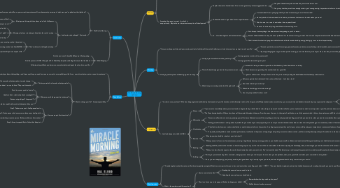 Mind Map: The Miracle Morning Hal Elrod
