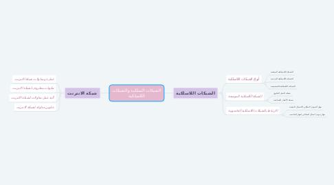 Mind Map: الشبكات السلكية والشبكات اللاسلكية
