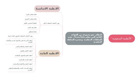 "Mind Map: ""الأنظمة السعودية"""
