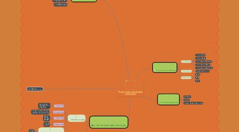 Mind Map: GIỚI THIỆU NGHỀ ĐIỆN DÂN DỤNG