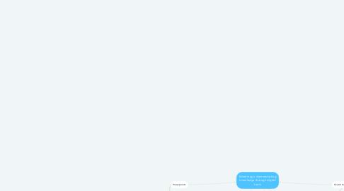 Mind Map: Mind maps: demonstrating knowledge through digital tools