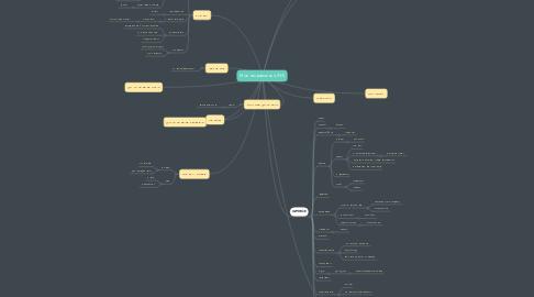 Mind Map: Мои направления (РИ)