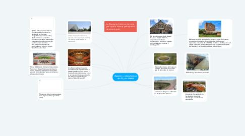 Mind Map: Espacios  y Arquitectura de CU y la UNAM