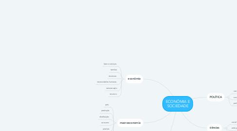 Mind Map: ECONÔMIA E SOCIEDADE