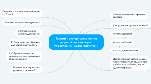 Mind Map: Третий пример приложения научной организации  управления: кладка кирпичей.